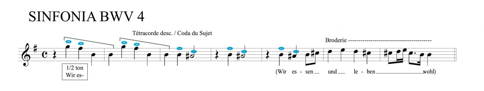BWV 4 SINFONIA COLORIE OK